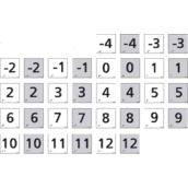 Señales braille informativa aluminio 100x100mm  Señal braille informativa aluminio NUMEROS